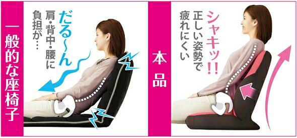 一般的な座椅子:肩・背中・腰に負担が… 本品:正しい姿勢で疲れにくい
