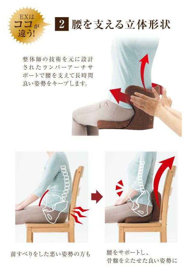 EXはココが違う! 2.腰を支える立体形状 前すべりをした悪い姿勢の方も→腰をサポートし、骨盤を立たせた良い姿勢に