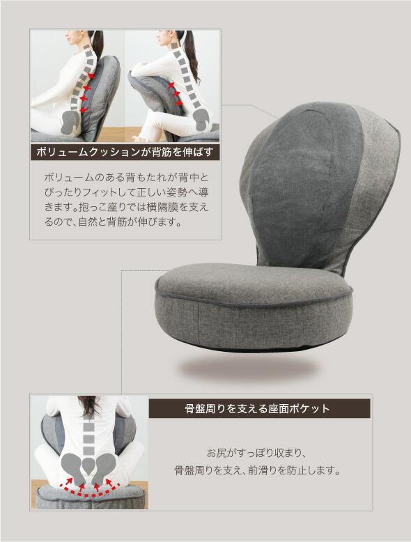 ボリュームクッションが背筋を伸ばす。骨盤周りを支える座面ポケット