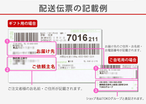 配送伝票の記載例