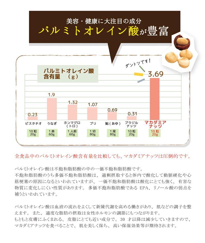 自然派健康食品なふりショップ 殻つきローストマカダミアナッツ  パルミトオレイン酸が豊富です