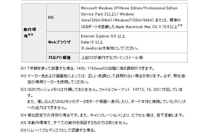 PLUS コピーボード (プラス 電子黒板) 15