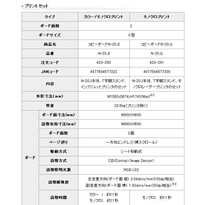 PLUS コピーボード (プラス 電子黒板) 12