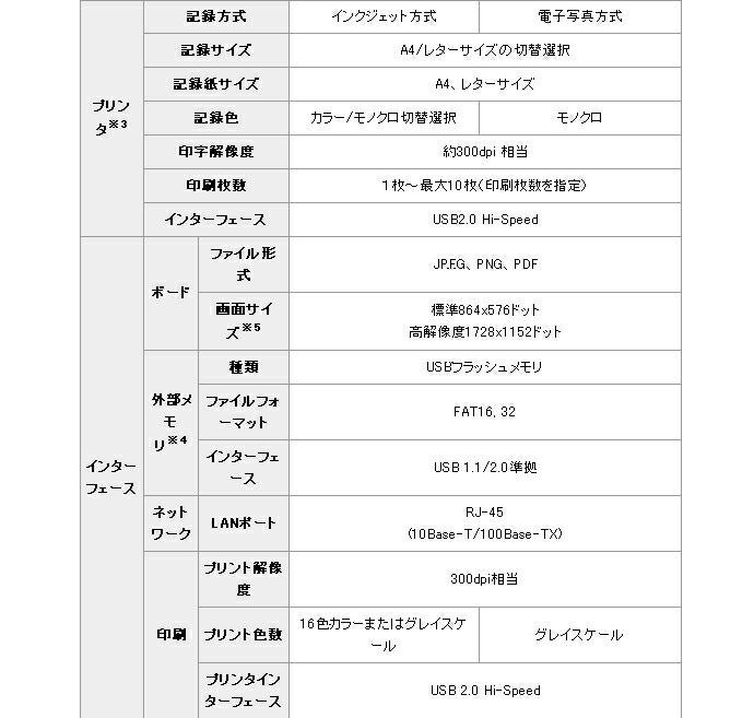 PLUS コピーボード (プラス 電子黒板) 13