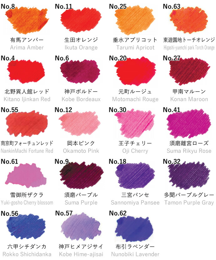 NAGASAWA ナガサワ文具センター オリジナル 万年筆 インク Kobe Ink物語