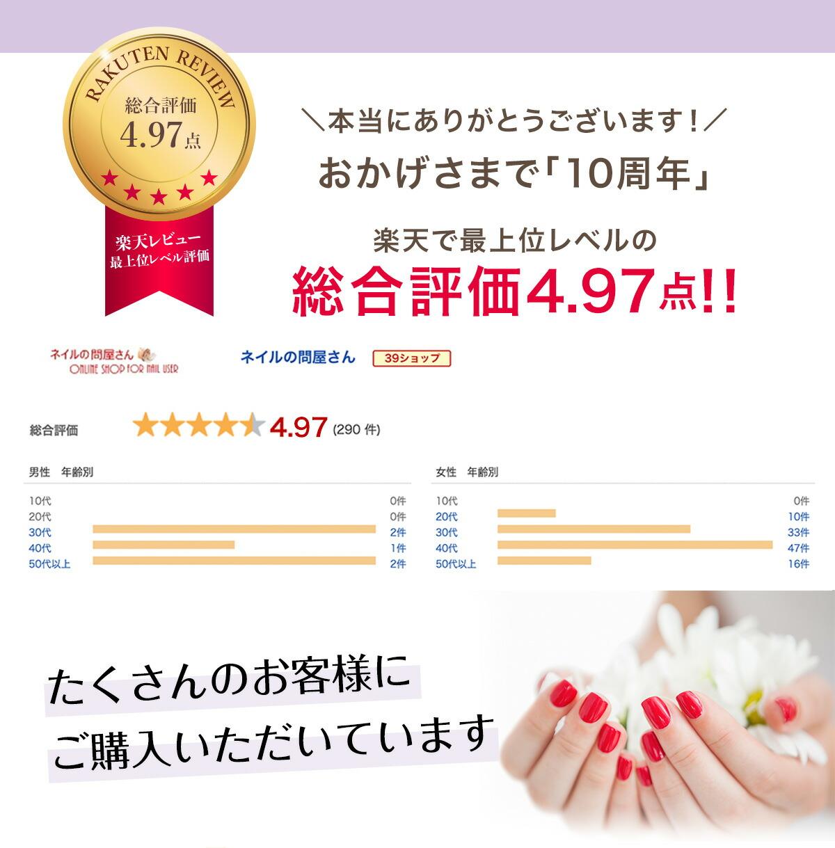 本当にありがとうございます!おかげさまで「9周年」。で最上位レベルの総合評価4.86点!!
