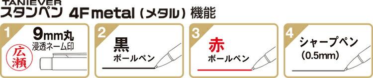 浸透印 黒ボールペン 赤ボールペン シャープペン