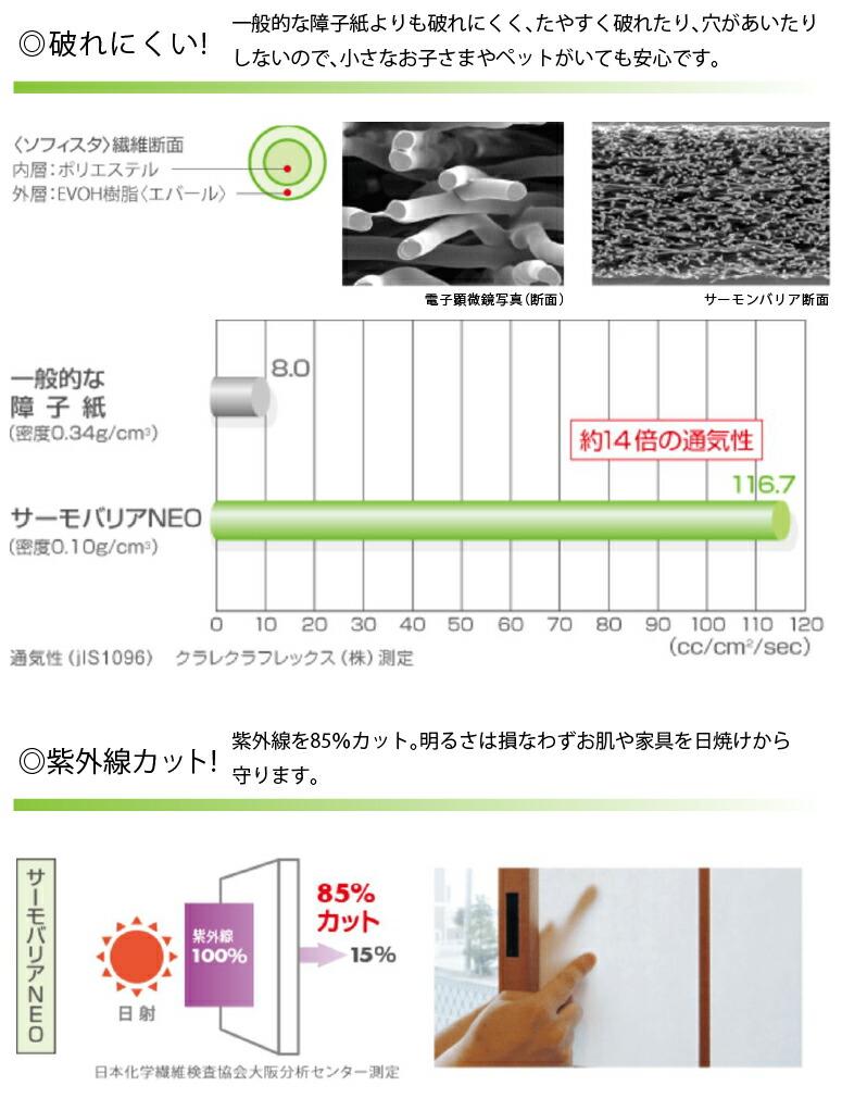 障子紙 SEKISUI