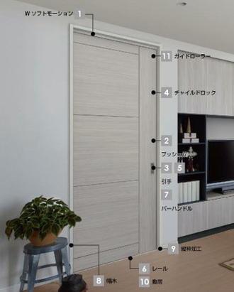 ウッディライン 室内引戸 Vレール方式 片引戸