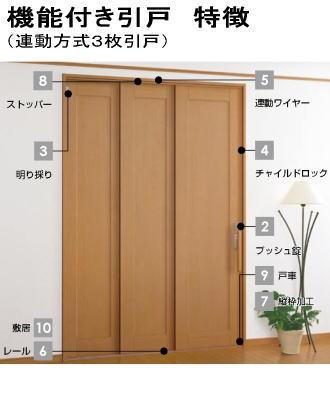 ウッディライン 室内引戸 連動方式 3枚引戸