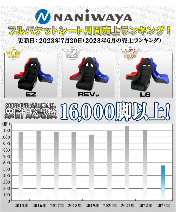 先月のナニワヤフルバケットシート売上ランキング!