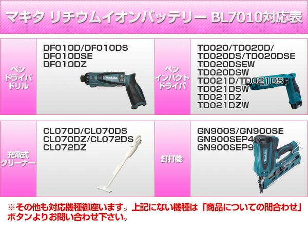マキタ BL7010対応表