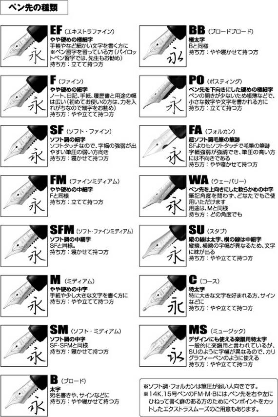 パイロット万年筆 ペン先の種類一覧