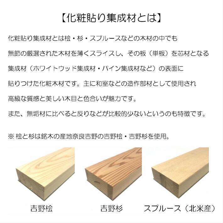 材 ツーバイフォー ツーバイフォーの木材は何の木ですか?