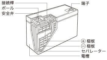 PWLシリーズ構造図