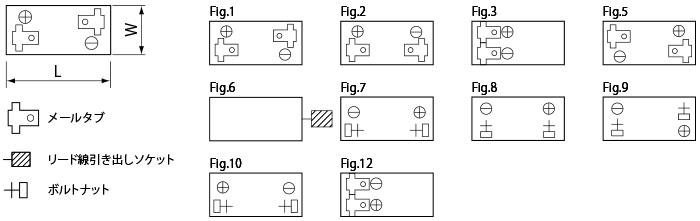 NP/PEシリーズ端子位置