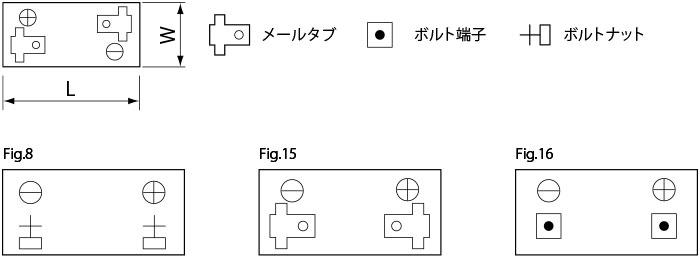 PWLシリーズ端子位置