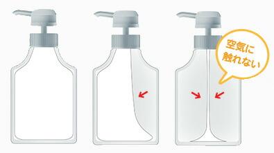 安全性に優れたボトル