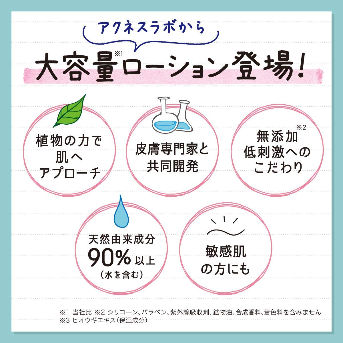 アクネスラボ 大容量化粧水