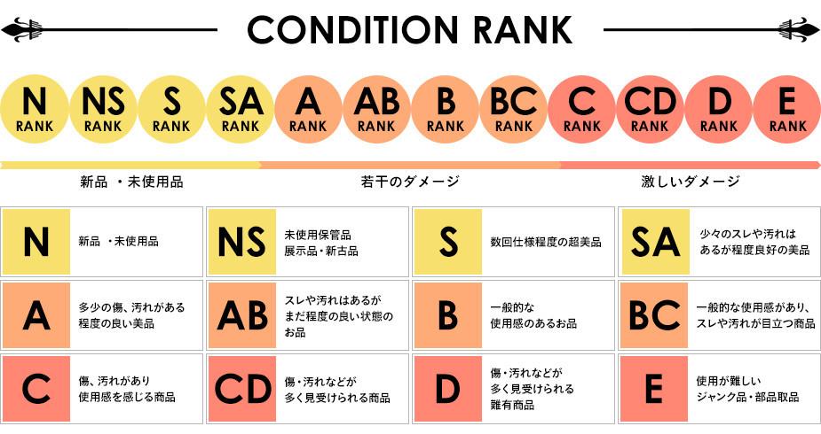 CONDITION RANK