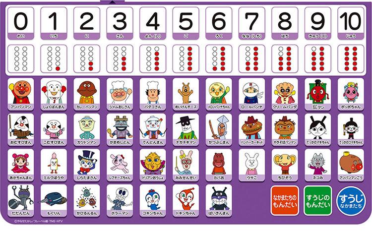 楽天市場 アンパンマン カラーキッズ タブレット 1個 アガツマ おもちゃ 遊具 電子玩具 Netbabyworld ネットベビー