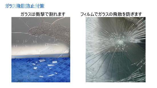 ガラス破片の飛び散りを防ぎます。