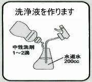 洗浄液を作ります。中性洗剤1〜2滴を水200ccで薄めます