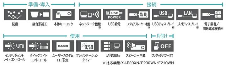 XJ-F210WN
