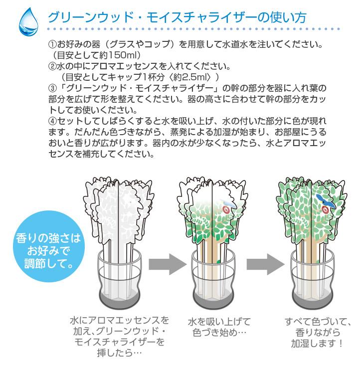 ペーパー加湿器 グリーンウッド・モイスチャライザー 緑林の香り
