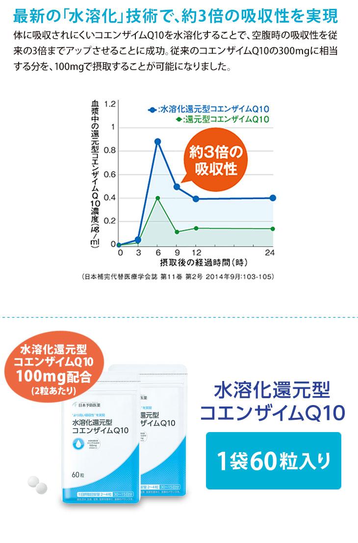 日本予防医薬 水溶化還元型コエンザイムQ10