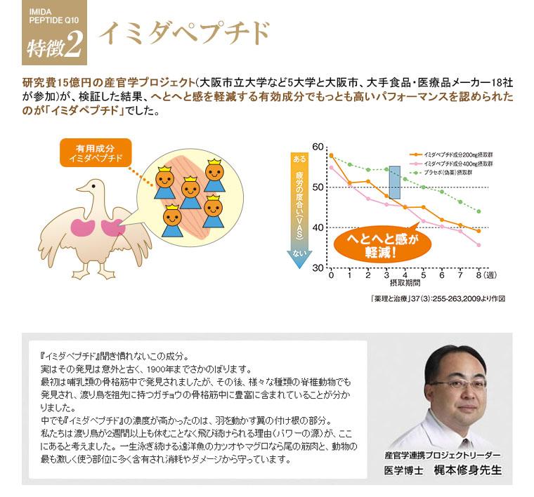 イミダペプチド 日本予防医薬