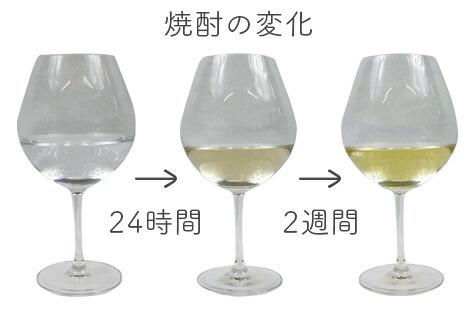 お酒の変化