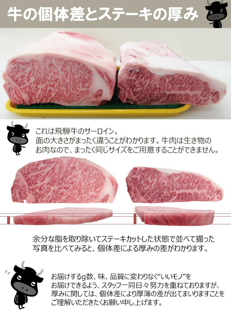 お肉の厚みについて