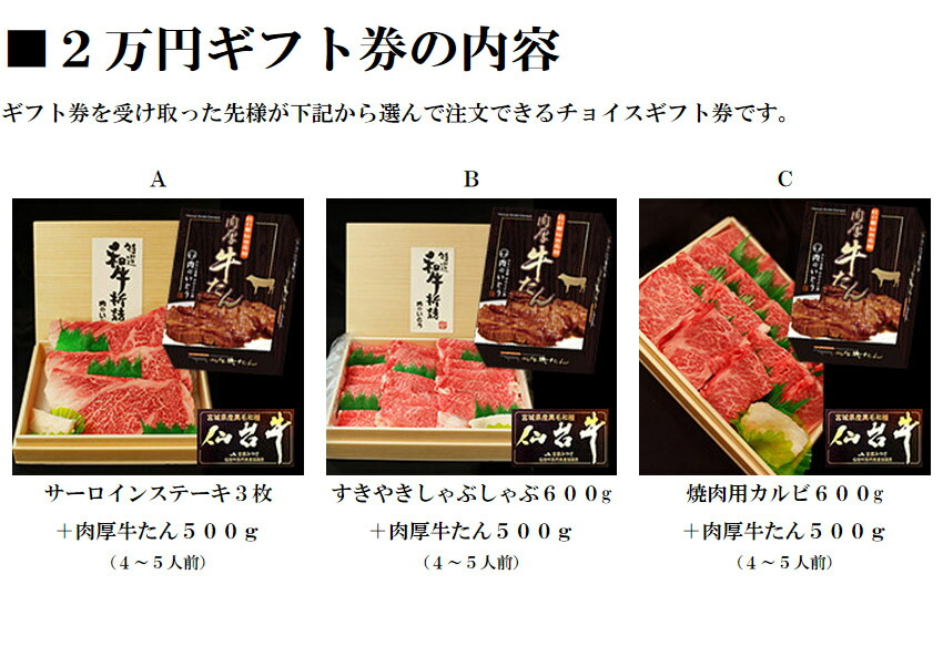 2万円ギフト券の内容