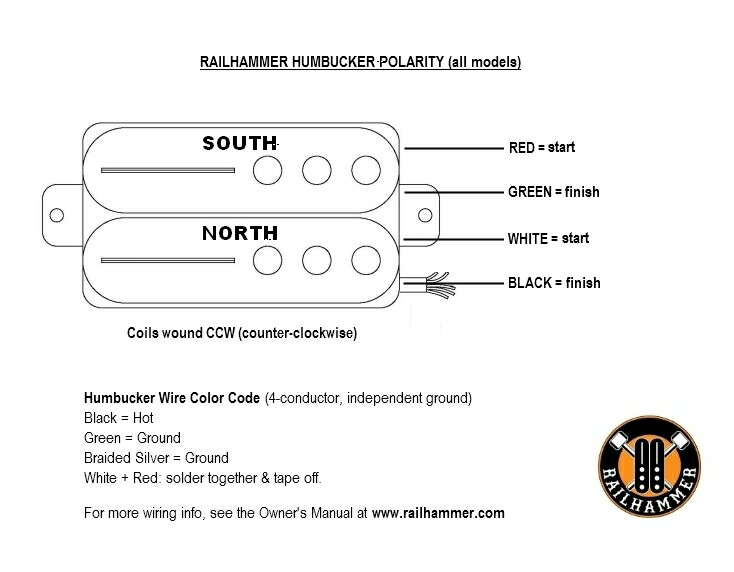 Railhammer Pickups Chisel Black