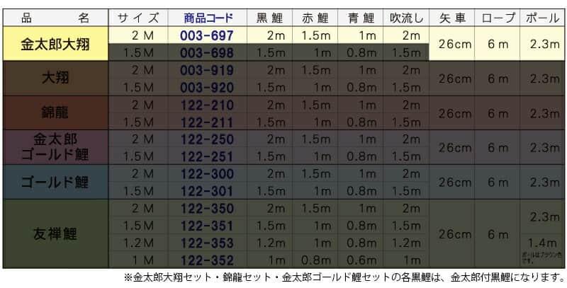 金太郎大翔 ポリエステルシルキーブライト 家紋・名入れ不可