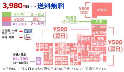 配送マップ 東京西サトー製品販売