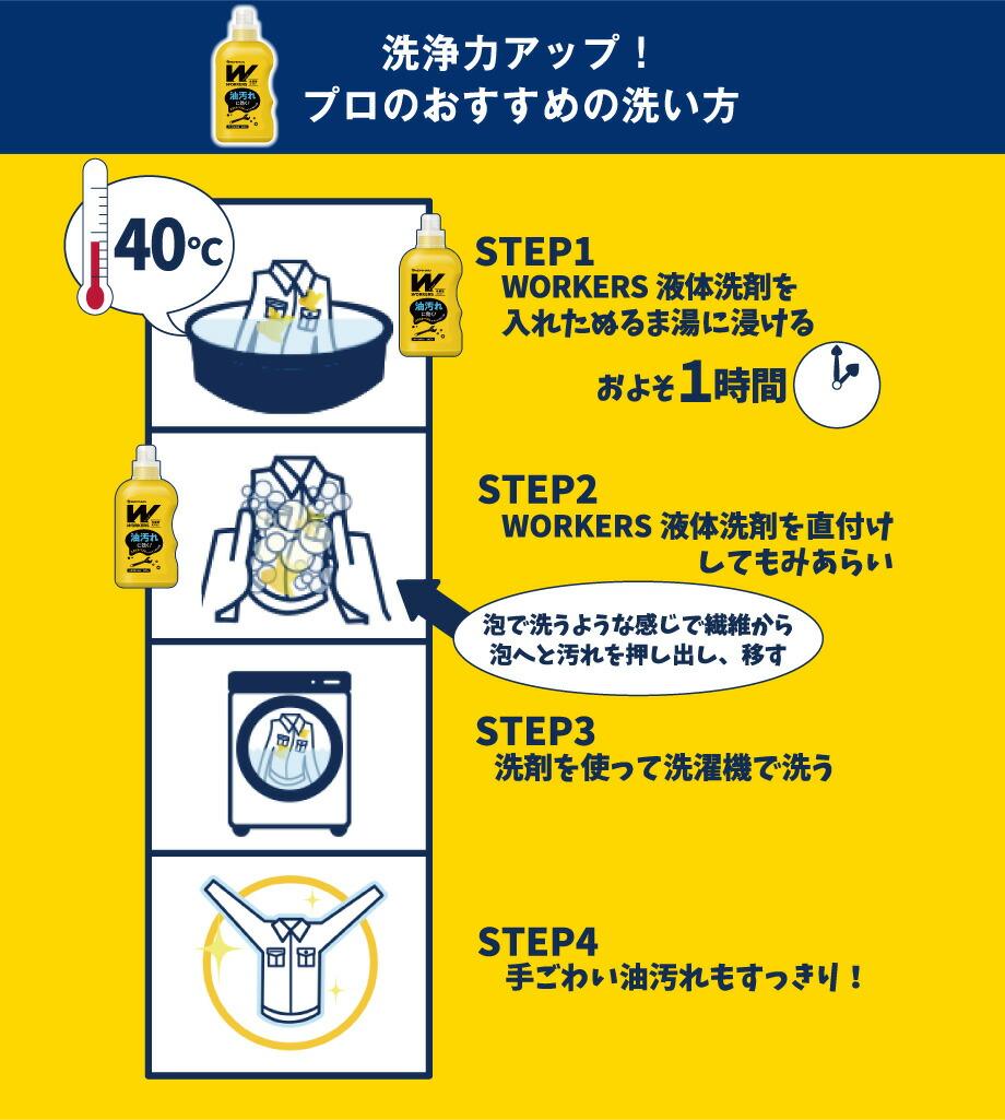 WORKERS作業着専用洗い 液体洗剤