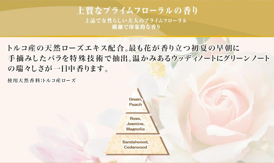 ファインフレグランス 消臭芳香剤