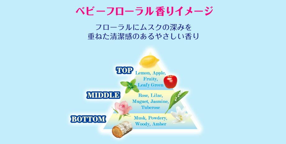 ベビーフローラル香りイメージ