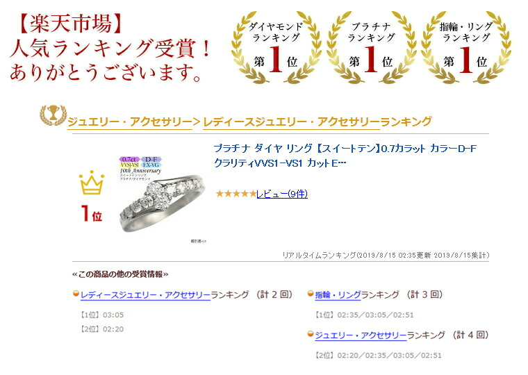 ランキング入賞!
