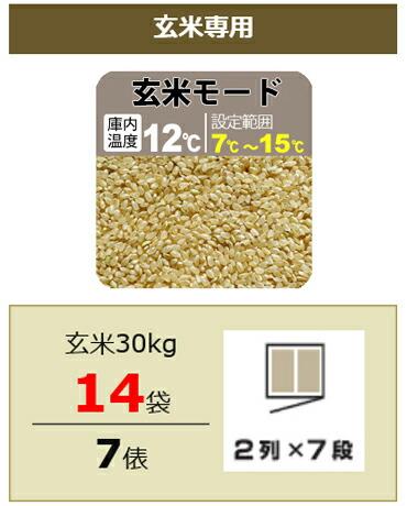 玄米モード