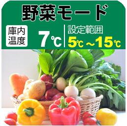 野菜モード