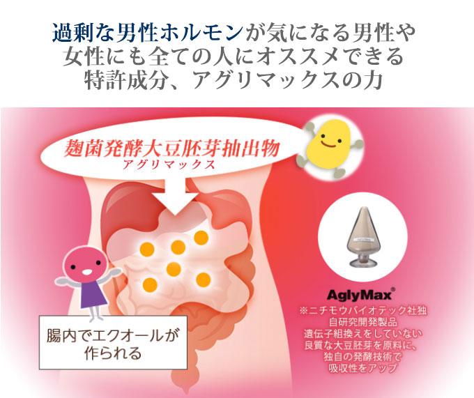 過剰な男性ホルモンが気になる男性や女性にもすべての人にオススメできる特許成分、アグリマックスの力 麹菌発酵大豆胚芽抽出物