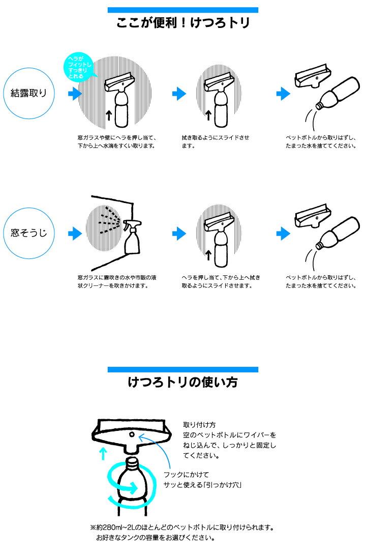 けつろトリ【ブルー】2