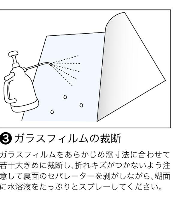 ガラスフィルムの施工方法4