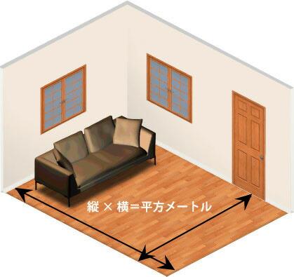 縦×横=平方メートル