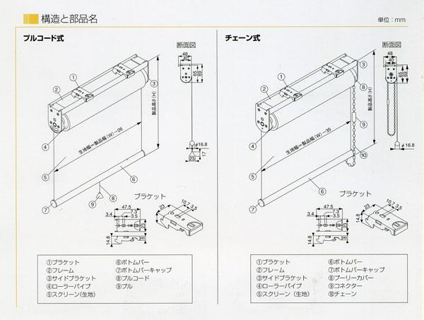 ロールスクリーンの構造と部品名