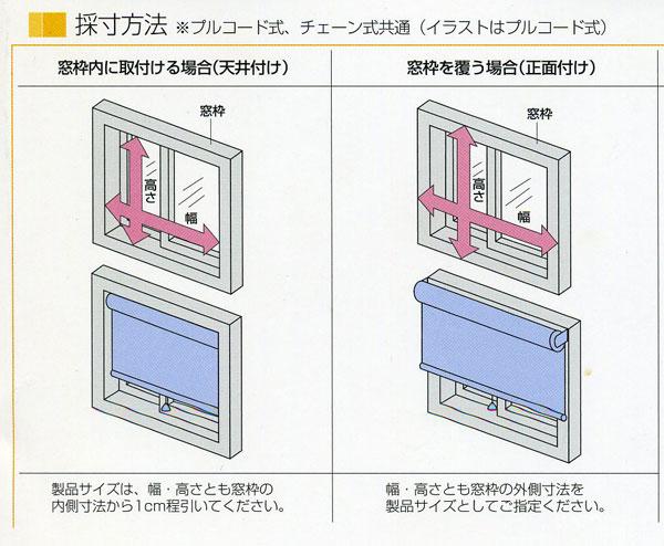 ロールスクリーン採寸方法図説