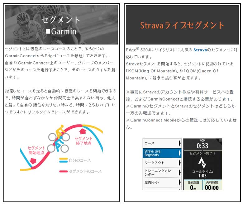 【楽天市場】【ポイント5倍】GARMIN Edge 520J センサーセット【GPS】【サイクルコンピュータ